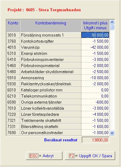 7690 övriga personalkostnader